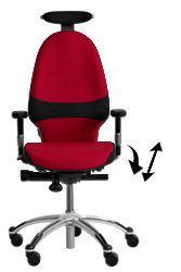 Bürostuhl ergonomisch einstellen  Die richtige Einstellung des Bürostuhl - Nutzen Sie alle ...